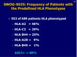 swog 9035 frequency of patients with the predefined hla phenotypes