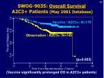 swog 9035 overall survival a2c3 patients may 2001 database