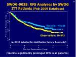 swog 9035 rfs analyses by swog itt patients feb 2000 database