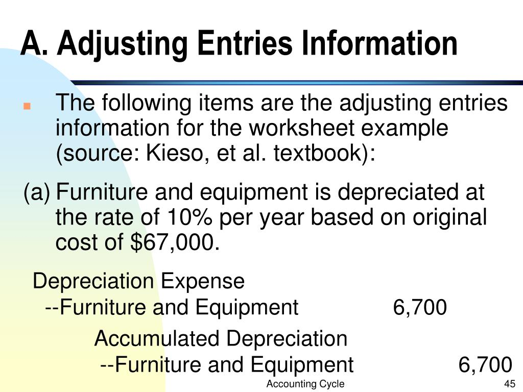 adjusting entries examples Adjusting entries for a merchandising company the video showed an example of an inventory shortage when we post this adjusting journal entry.
