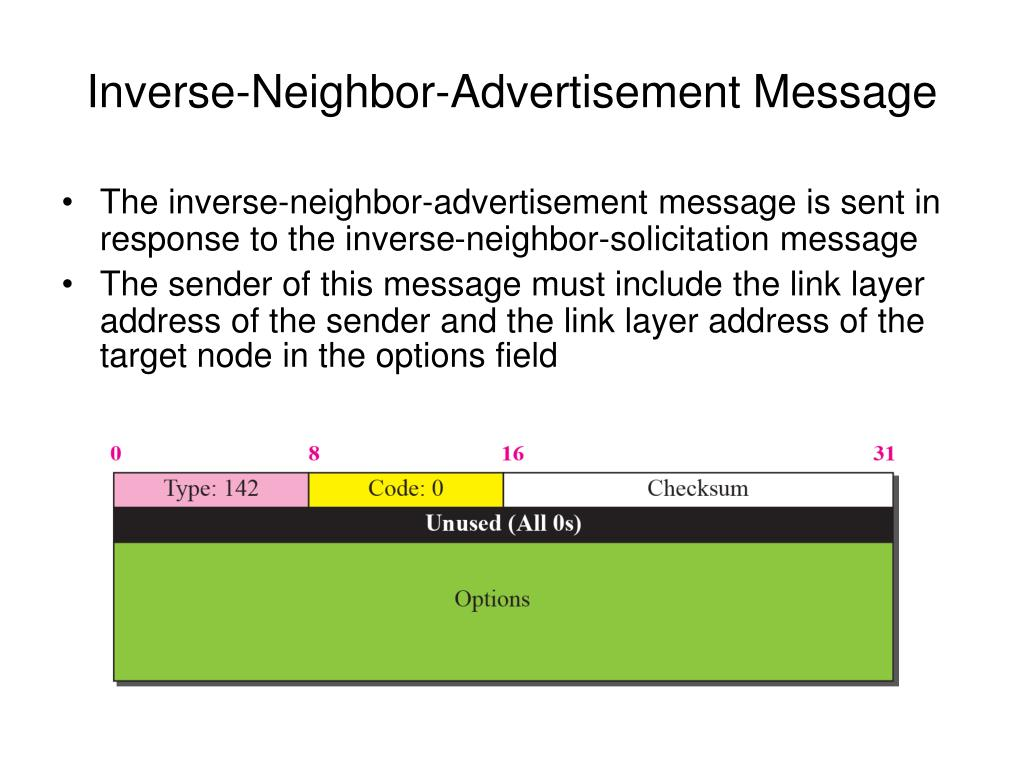 Inverse-Neighbor-Advertisement Message