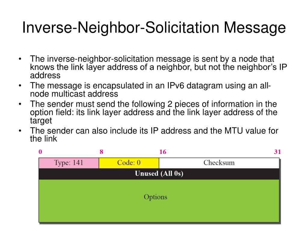 Inverse-Neighbor-Solicitation Message
