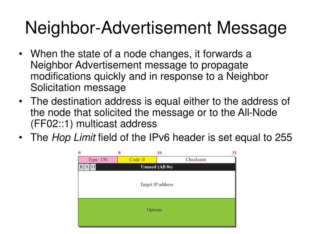 Neighbor-Advertisement Message