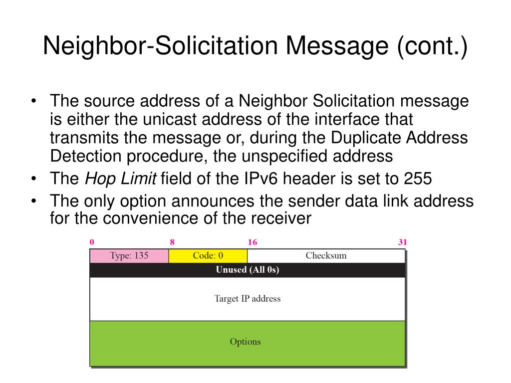 Neighbor-Solicitation Message (cont.)