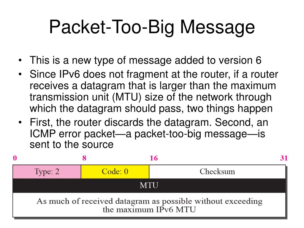 Packet-Too-Big Message
