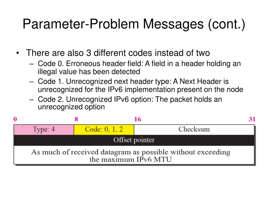 Parameter-Problem Messages (cont.)
