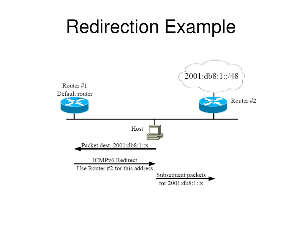 Redirection Example