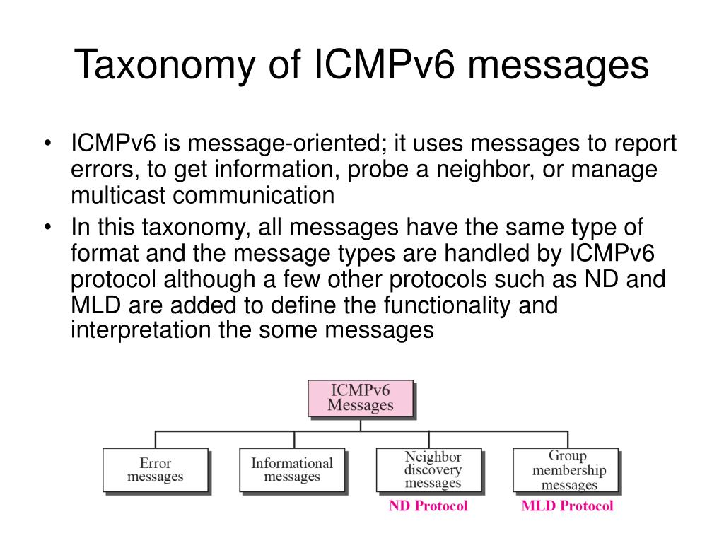 Taxonomy of ICMPv6 messages