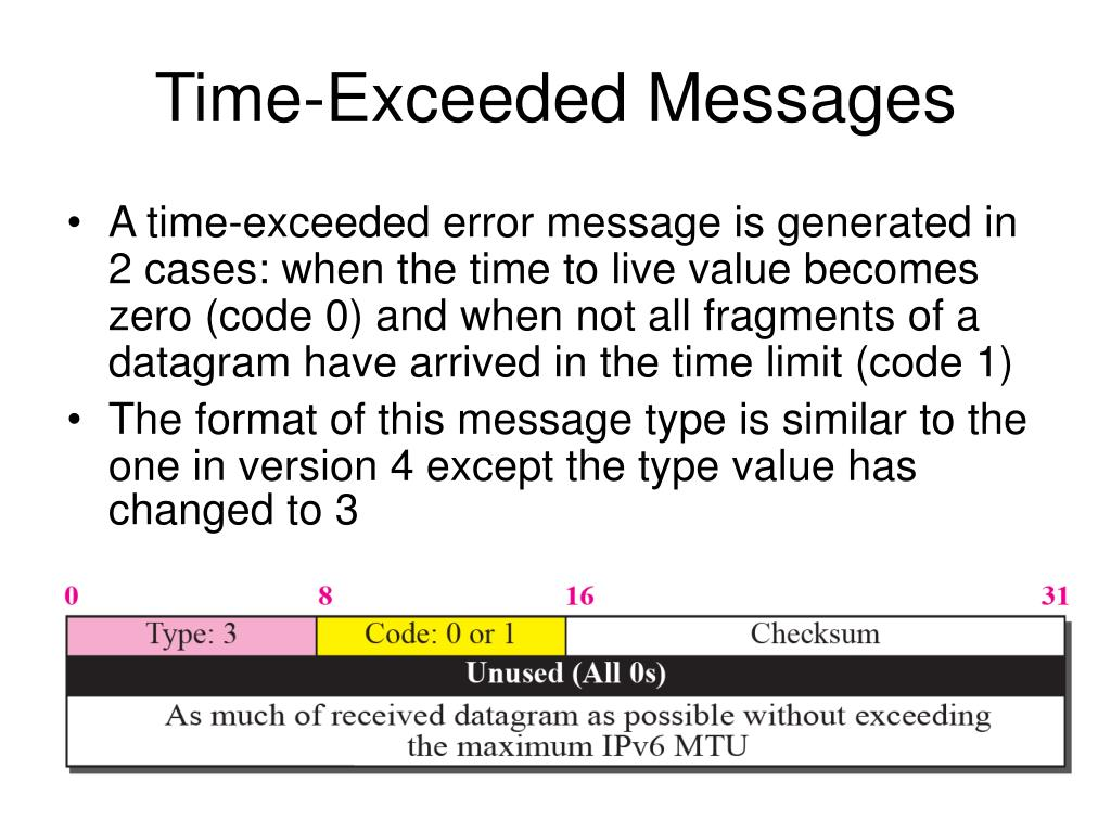Time-Exceeded Messages