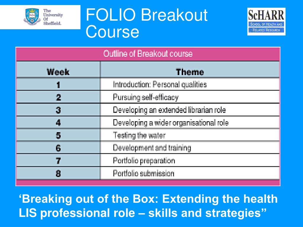 FOLIO Breakout Course