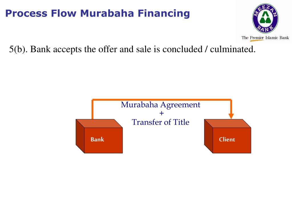 Murabaha Agreement