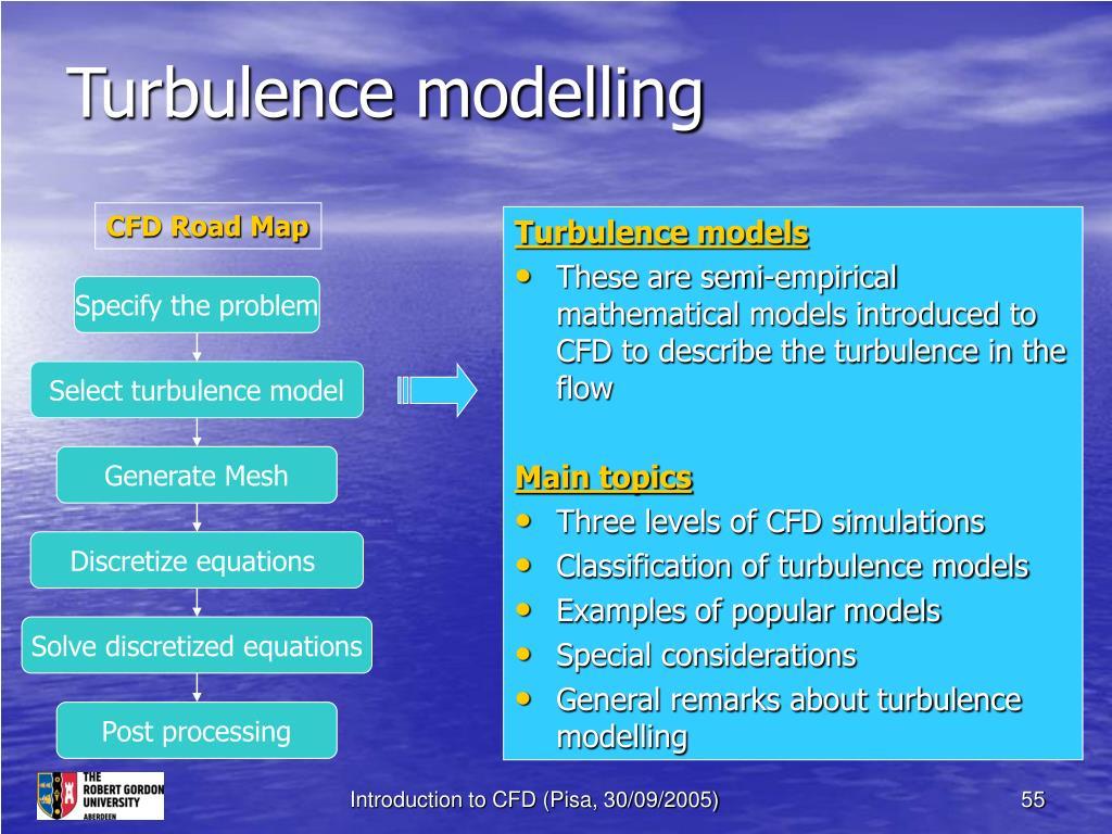 CFD Road Map