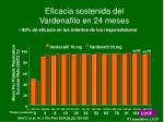 eficacia sostenida del vardenafilo en 24 meses