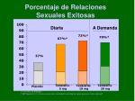 porcentaje de relaciones sexuales exitosas