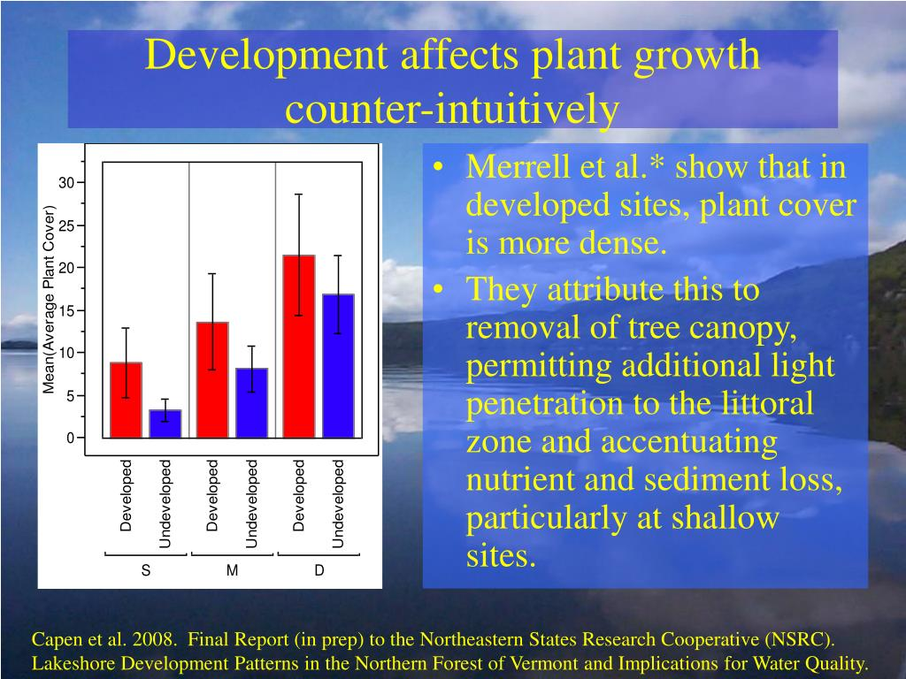 Development affects plant growth counter-intuitively