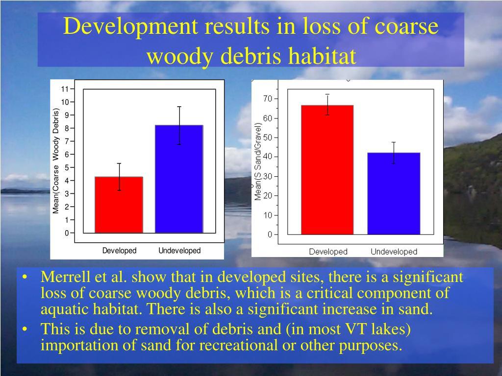 Development results in loss of coarse woody debris habitat