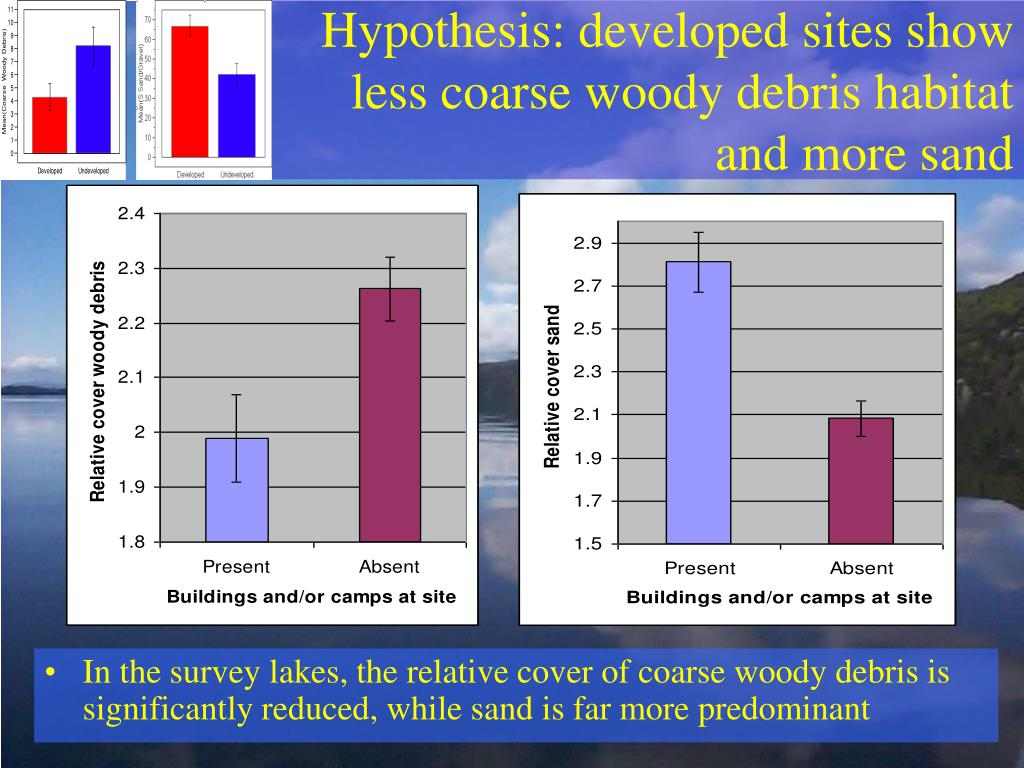 Hypothesis: developed sites show less coarse woody debris habitat and more sand