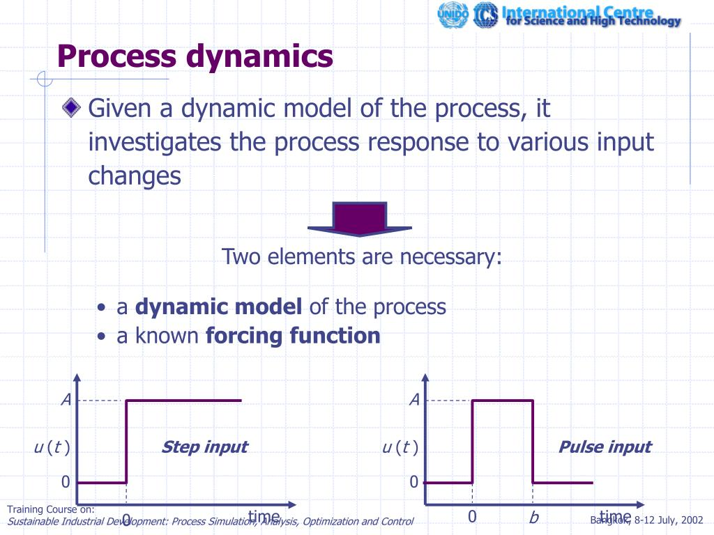 process dynamics and control Basic techniques for the dynamic analysis of elementary processes the  characteristics of controllers, control valves, measurement devices and  transmitters.