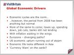 global economic drivers