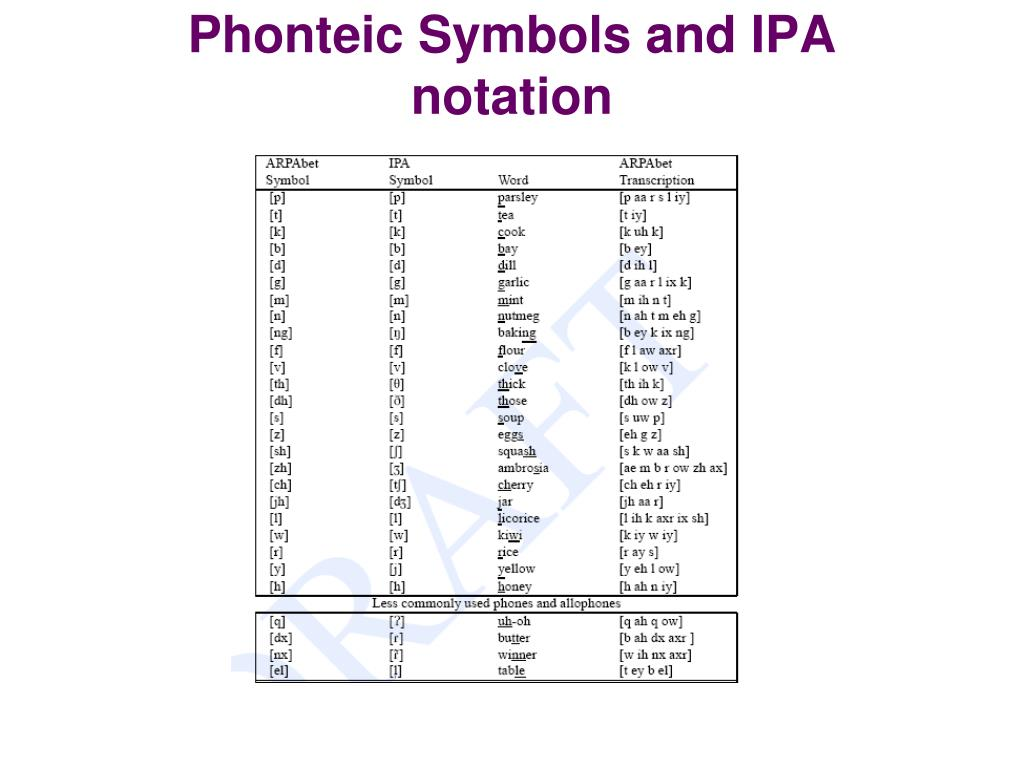 Phonteic Symbols and IPA notation
