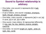 sound to symbol relationship is arbitrary