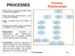 processes13
