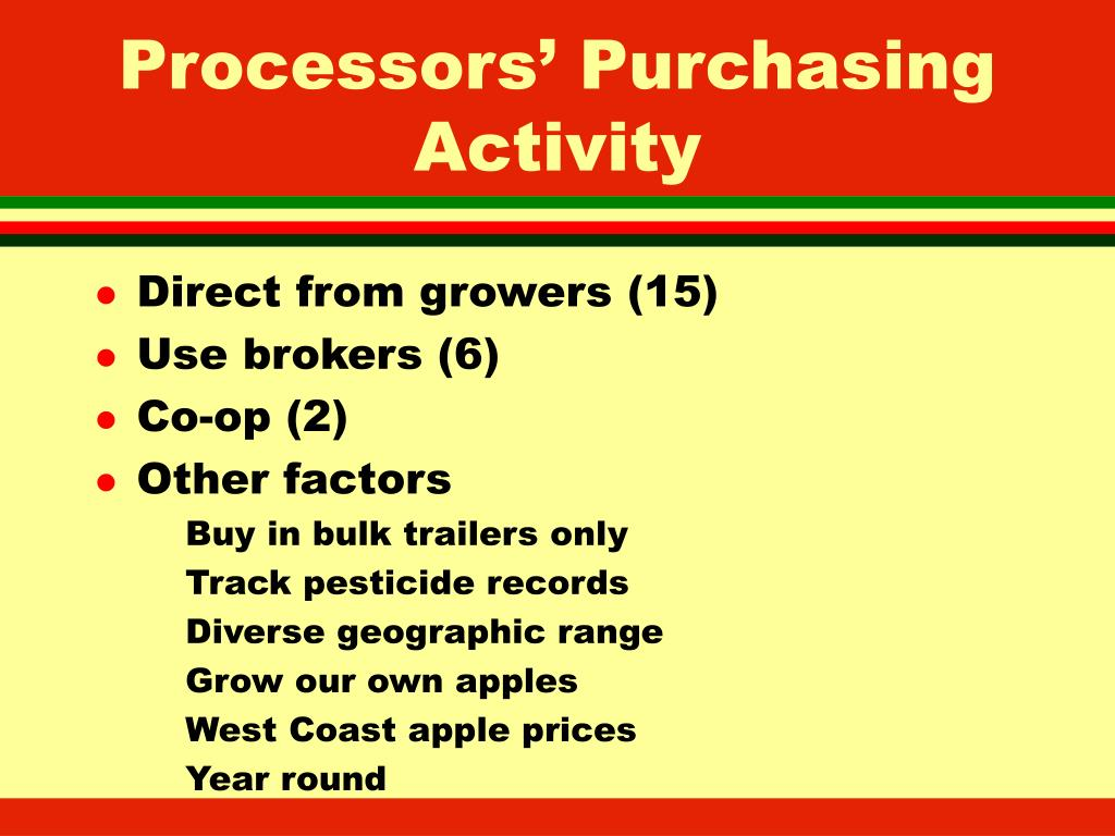 Processors' Purchasing Activity