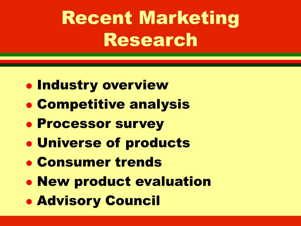 Recent Marketing Research