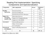 reading first implementation specifying components and operationalization