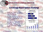 3 5 chicago board options exchange