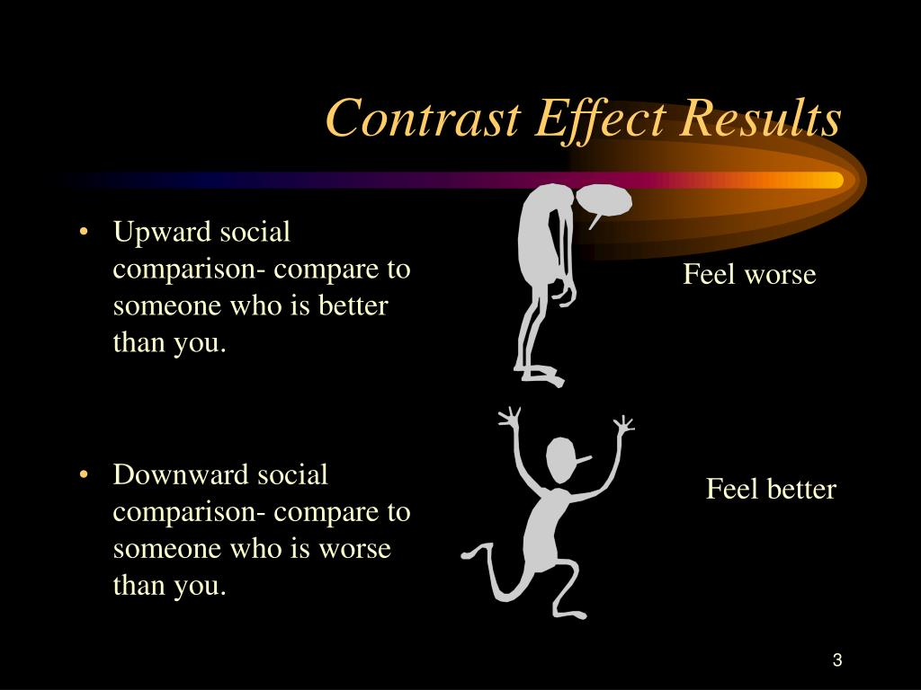 Upward social comparison- compare to someone who is better than you.