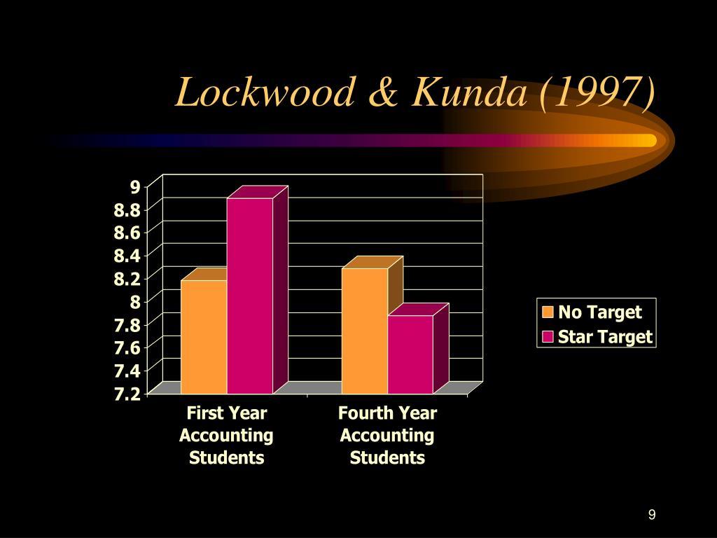 Lockwood & Kunda (1997)