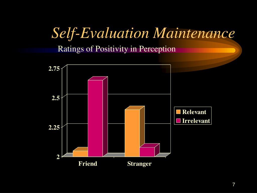 Self-Evaluation Maintenance