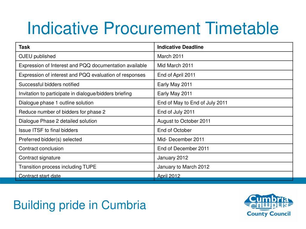 Indicative Procurement Timetable