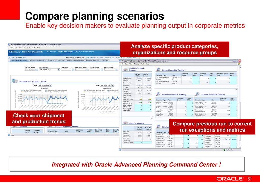 Compare planning scenarios