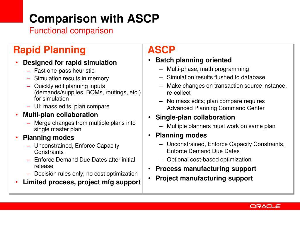 Comparison with ASCP