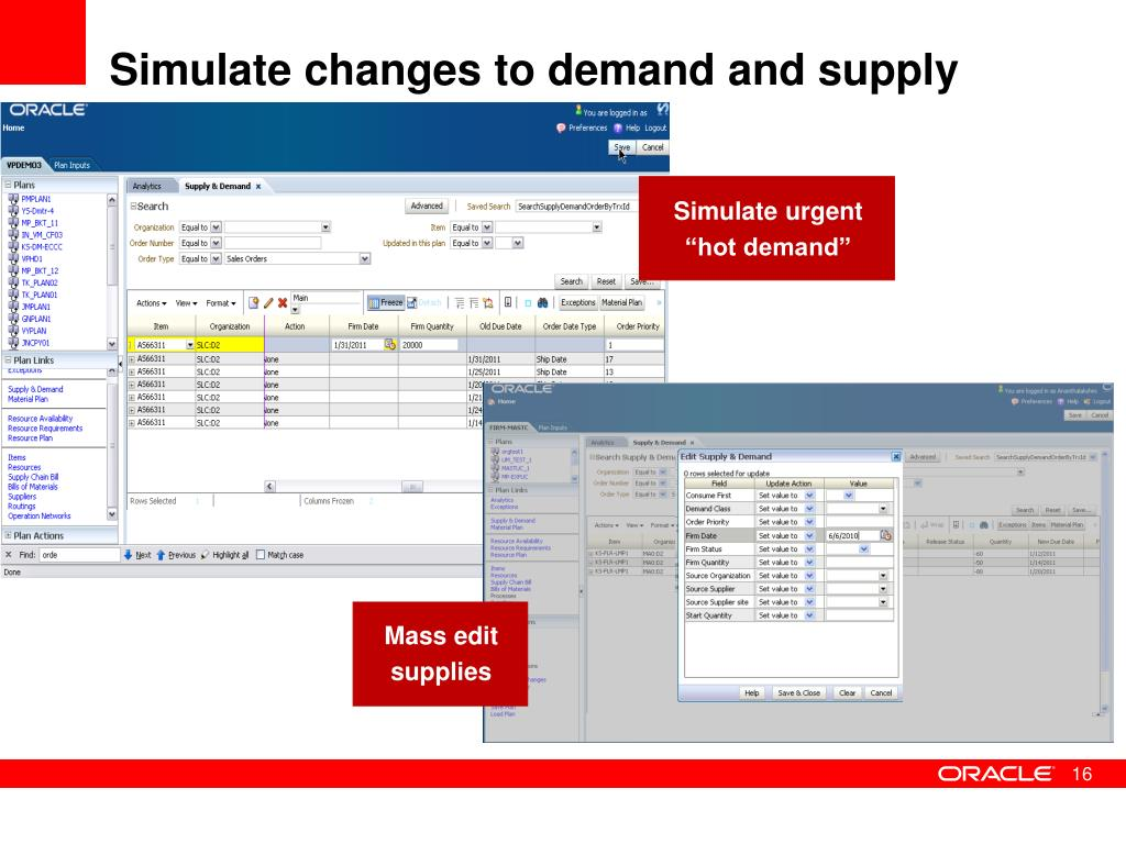 Simulate changes to demand and supply