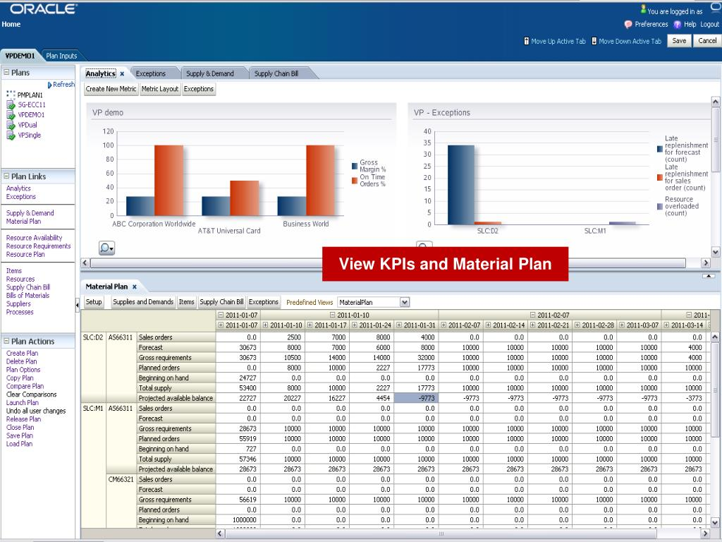View KPIs and Material Plan