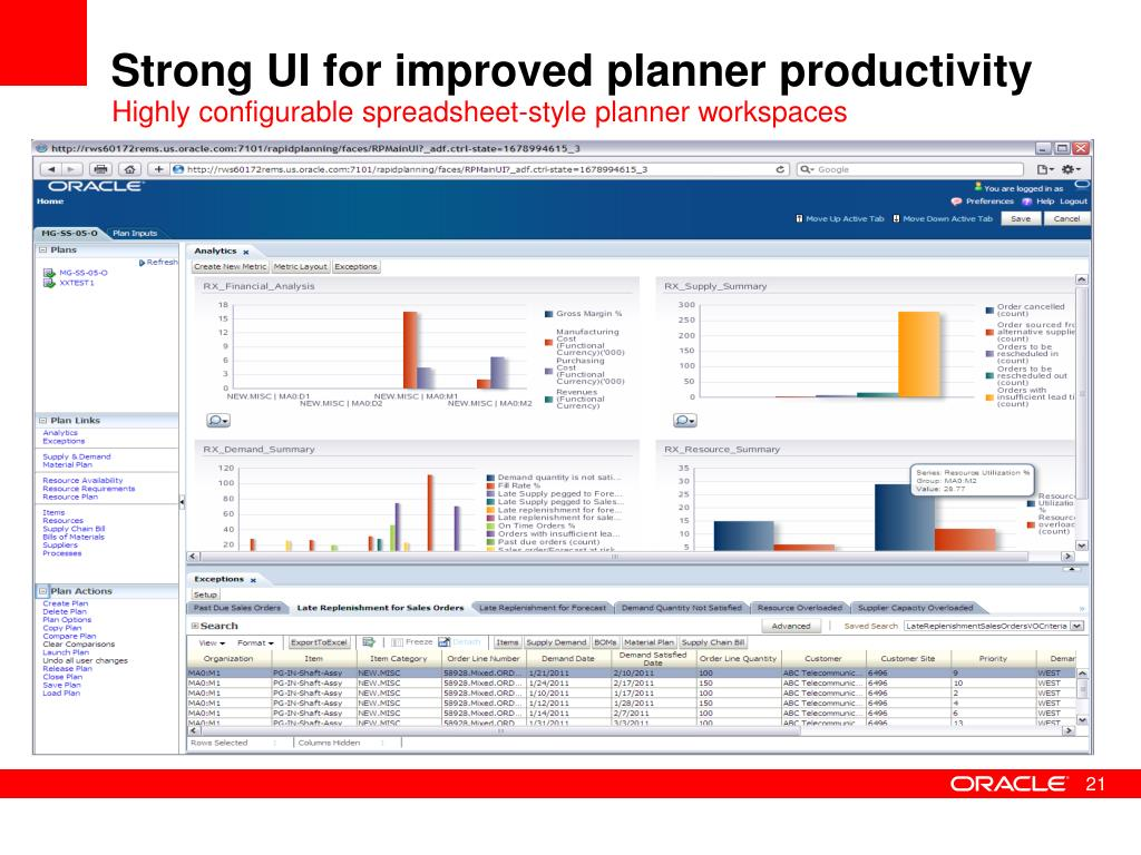 Strong UI for improved planner productivity