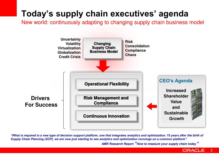 Today s supply chain executives agenda