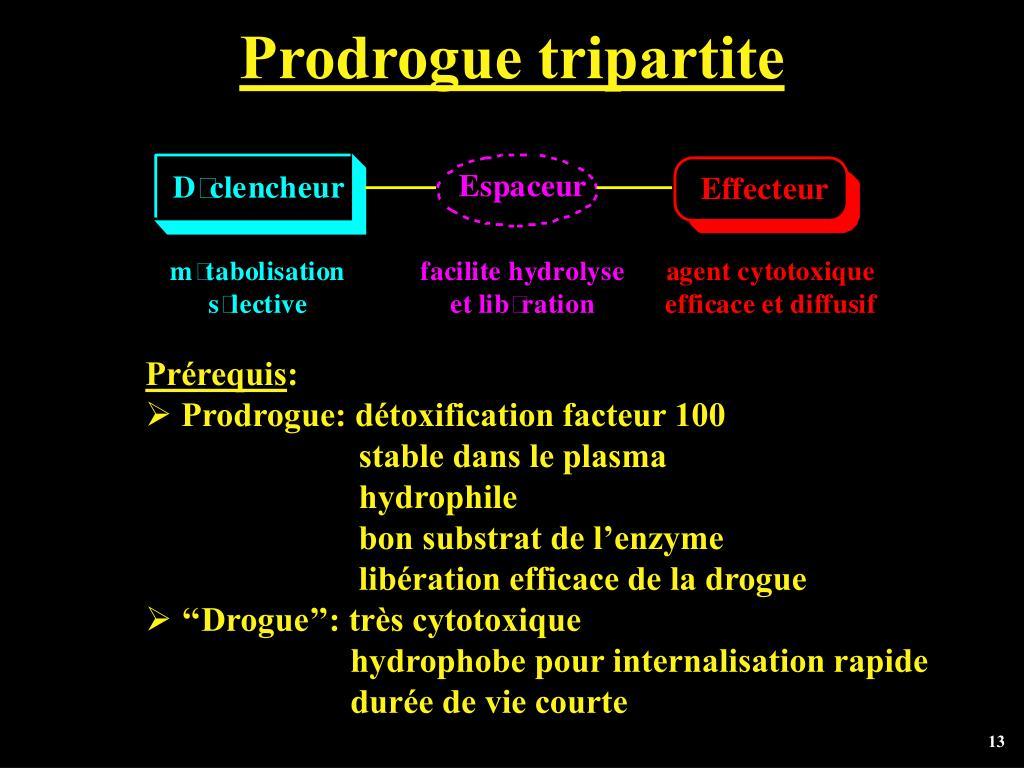 Prodrogue tripartite