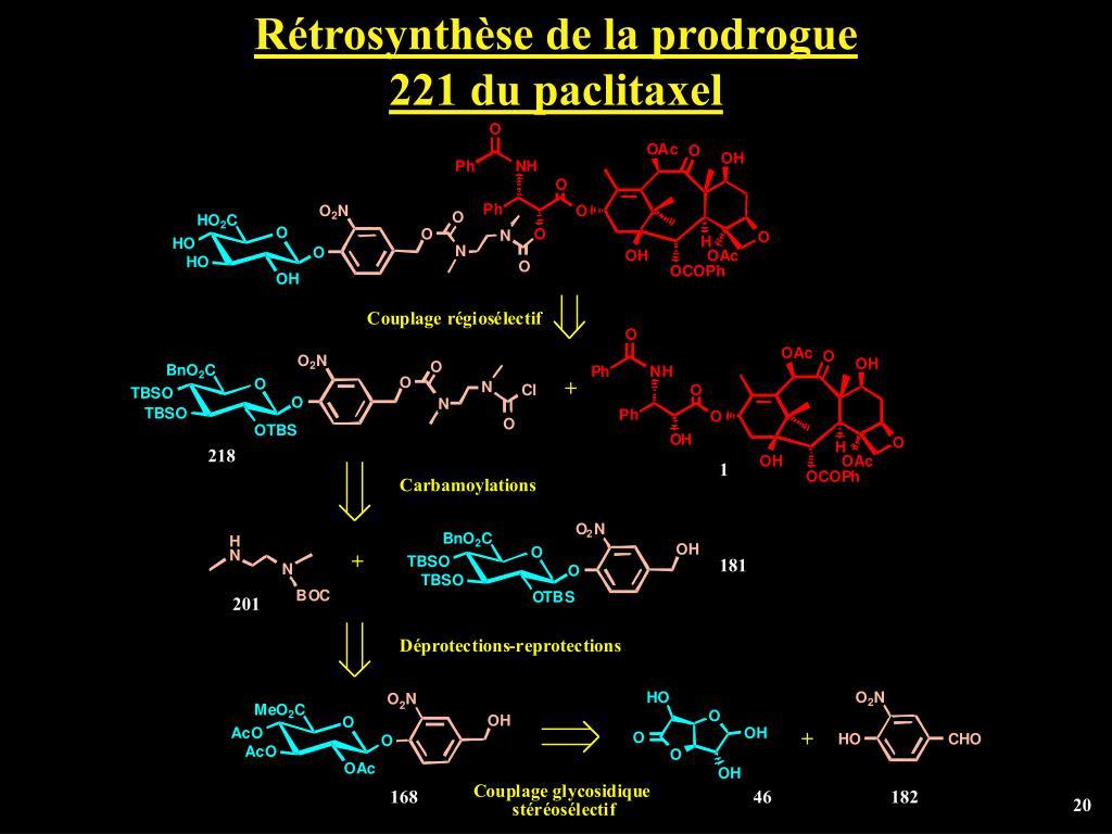 Rétrosynthèse de la prodrogue