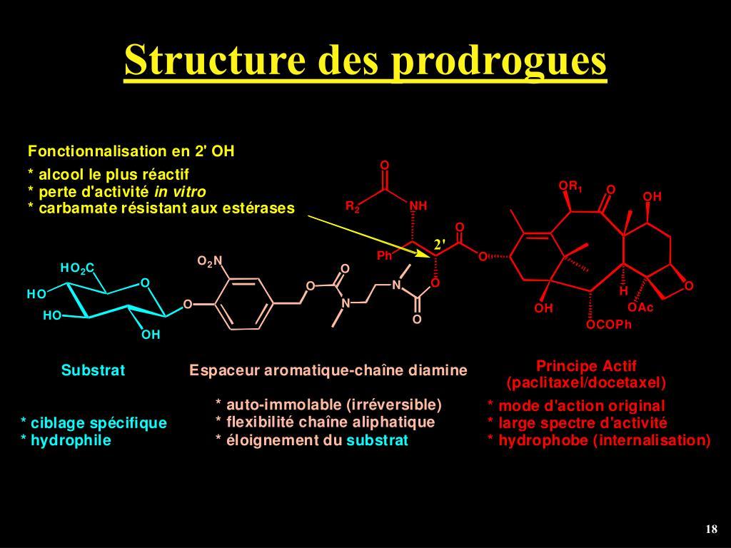 Structure des prodrogues
