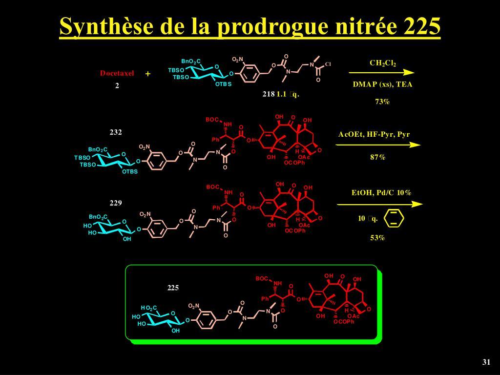 Synthèse de la prodrogue nitrée 225
