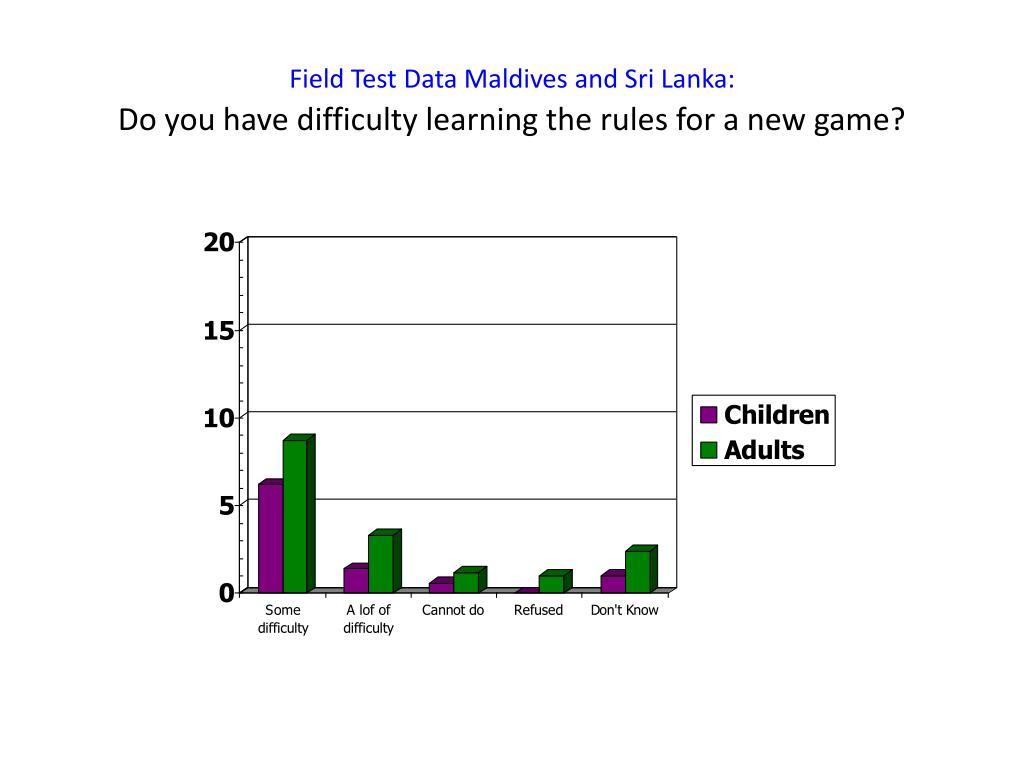 Field Test Data Maldives and Sri Lanka: