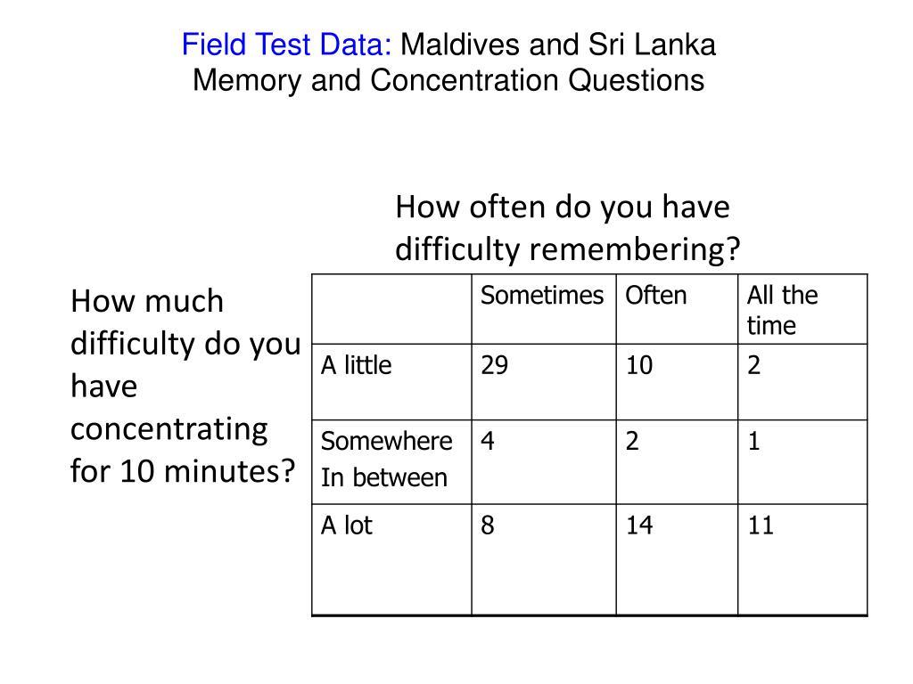 Field Test Data: