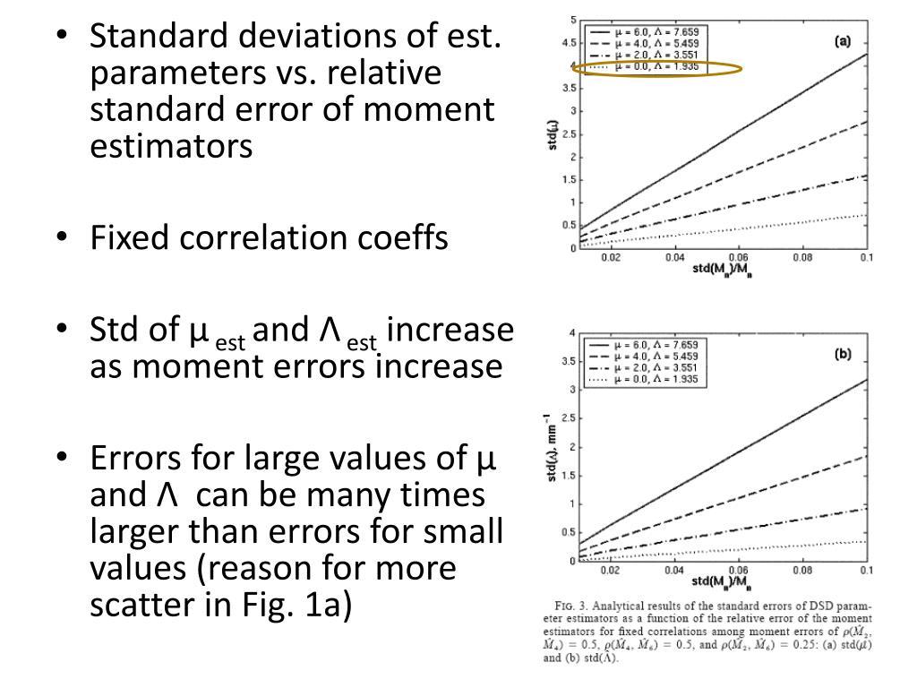 Standard deviations of est. parameters vs. relative standard error of moment estimators