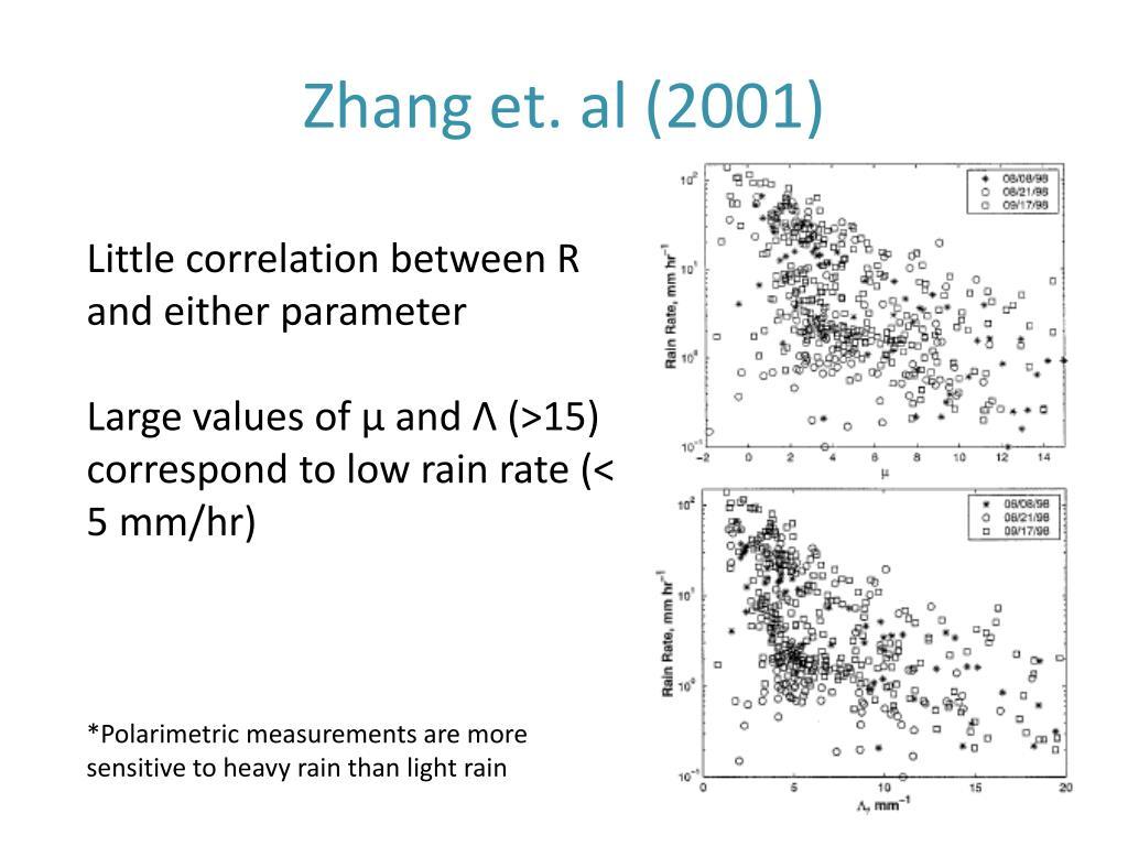 Zhang et. al (2001)