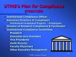 utmb s plan for compliance structure