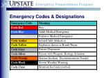 emergency codes designations